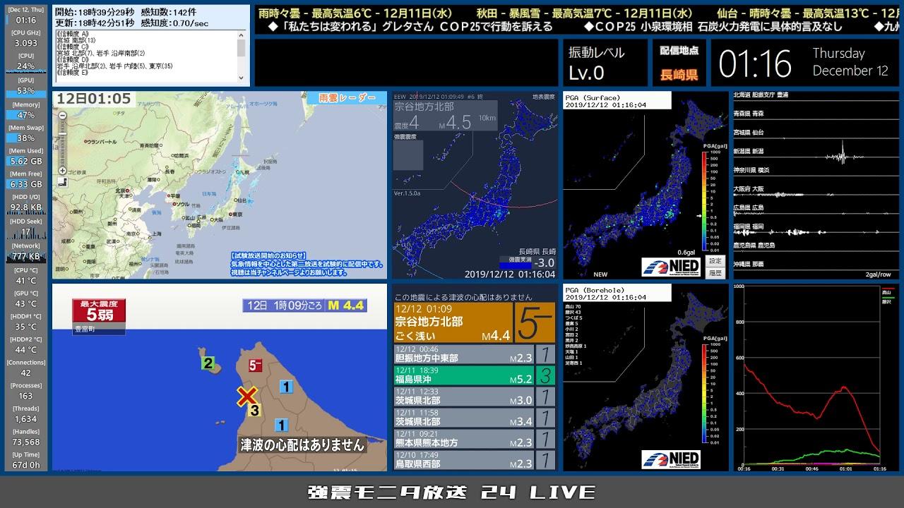 【宗谷地方北部】 2019年12月12日 01時19分 (最大震度5弱) – 長さ: 10:00。